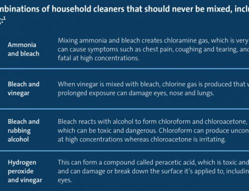 Household Chemical Safety Reminders from UL